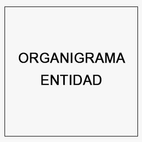 organigrama de la entidad