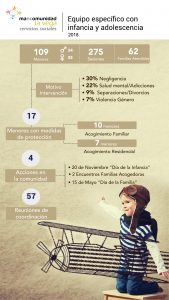 Infografía EEIIA