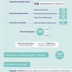 infografia_igualdad_2019